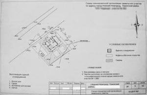 """"""" alt=""""Схема планировочной организации земельного участка"""""""